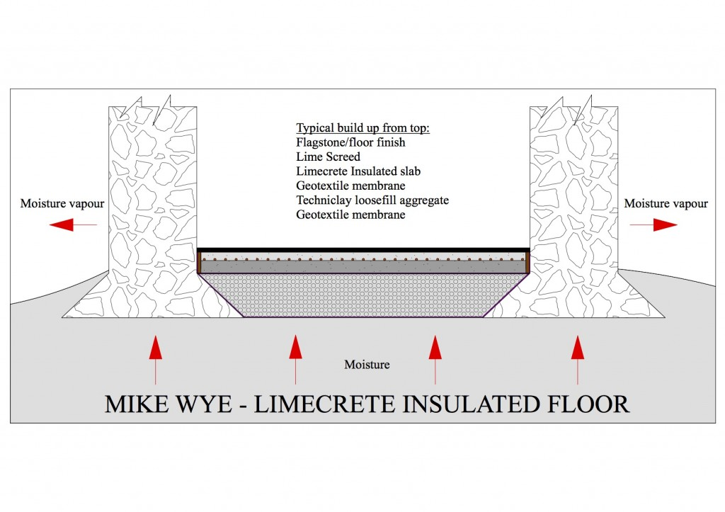 Limecrete The Vapour Permeable Solid Floor