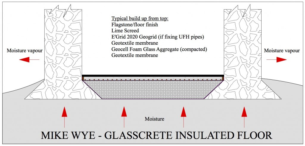 GlassCrete Section
