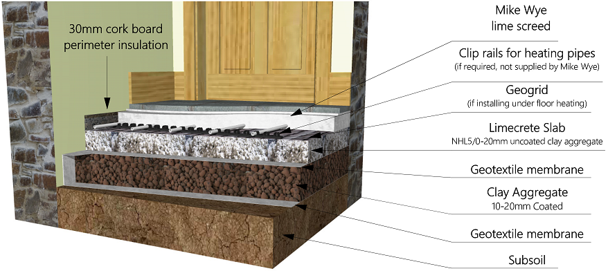 Limecrete Floor Breathable Solid Floor Labc Certified